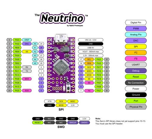 Neutrino-pinout