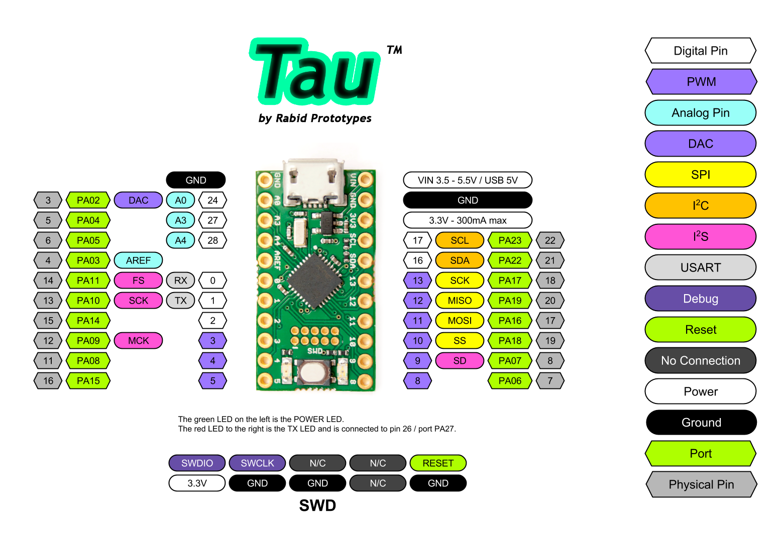 Rabid Prototypes Tools For The Electrical Engineering Hobbyist Electronic Circuit Design Tau Pinout